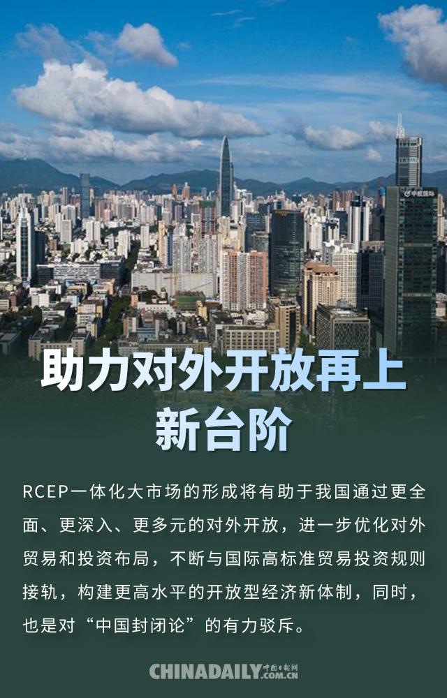 """【图说中国经济】""""建群""""成功!RCEP助力我国对外开放再上新台阶"""