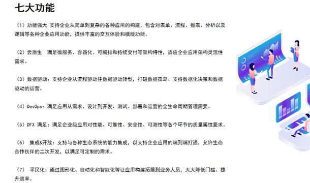 红杉中国数亿领投数睿数据 布局无代码开发领域