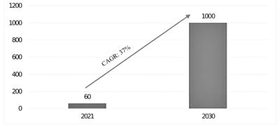 碳市场巨量空间将启 多个细分赛道受关注