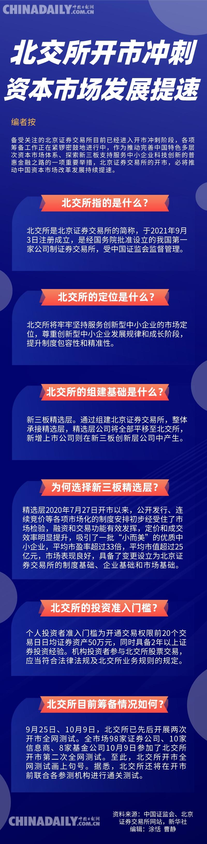 【图说中国经济】北交所开市冲刺:资本市场发展提速