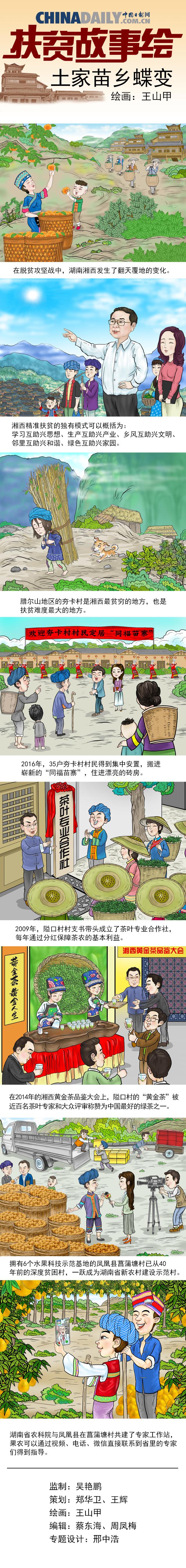 """【扶贫故事绘】土家苗乡""""蝶变"""""""